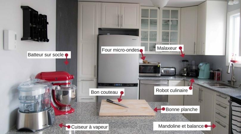 Des idées pour avoir une cuisine de pro ! #LOVESQUAD2017 /Cinq Fourchettes